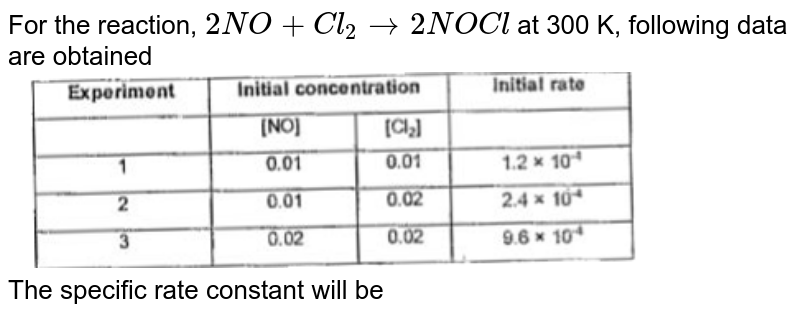 """For the reaction, `2NO + Cl_(2) rarr 2NOCl` at 300 K, following data are obtained <br> <img src=""""https://doubtnut-static.s.llnwi.net/static/physics_images/BRL_JEE_MN_ADV_CHE_XII_V01_C04_E04_005_Q01.png"""" width=""""80%""""> <br> The specific rate constant will be"""