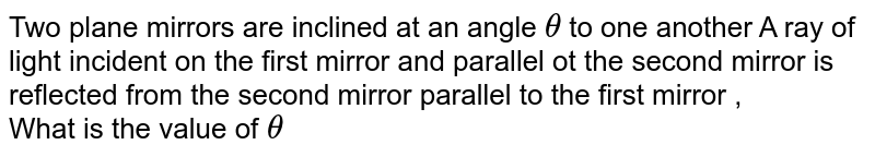 Two plane mirrors are inclined at an angle ` theta` to one another A ray of light incident on the first mirror and parallel ot the second mirror is reflected from the second mirror parallel to the first mirror , <br> What is the value of ` theta`