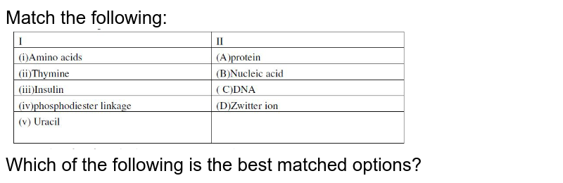 """Match the following: <br> <img src=""""https://doubtnut-static.s.llnwi.net/static/physics_images/CBSE_CHE_XII_2022_SQP_E01_050_Q01.png"""" width=""""80%""""> <br> Which of the following is the best matched options?"""
