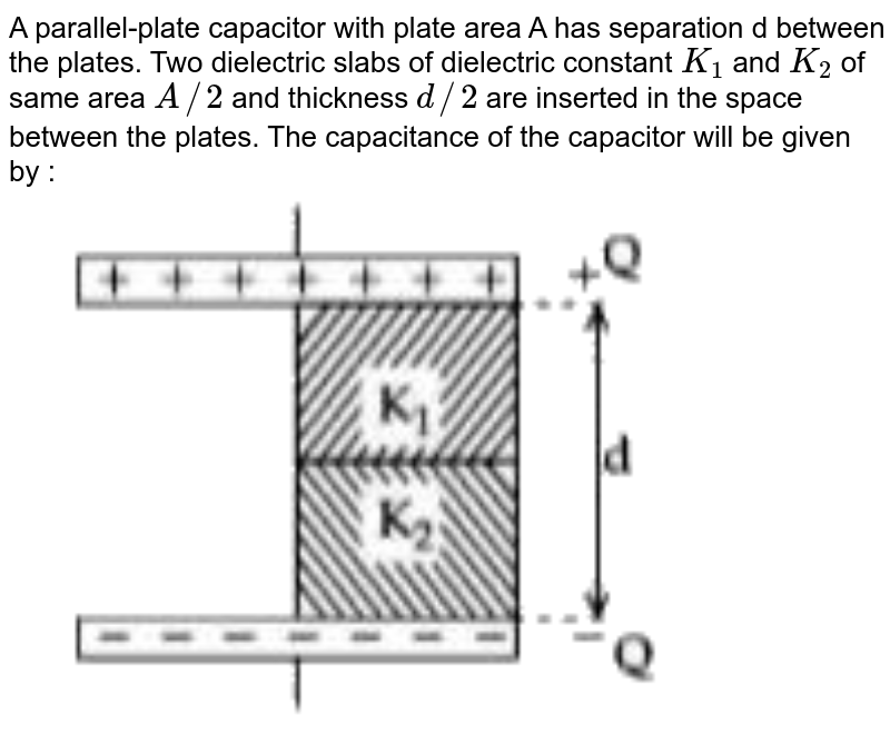 """A parallel-plate capacitor with plate area A has separation d between the plates. Two dielectric slabs of dielectric constant `K_1` and `K_2` of same area `A//2` and thickness `d//2` are inserted in the space between the plates. The capacitance of the capacitor will be given by : <br> <img src=""""https://doubtnut-static.s.llnwi.net/static/physics_images/JM_21_S2_20210826_PHY_19_Q01.png"""" width=""""80%"""">"""