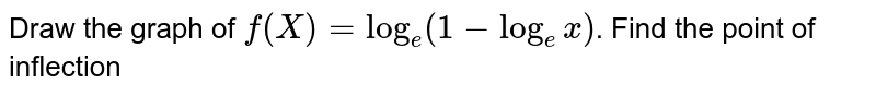 Draw the graph of `f(X)=log_(e)(1-log_(e)x)`. Find the point of inflection
