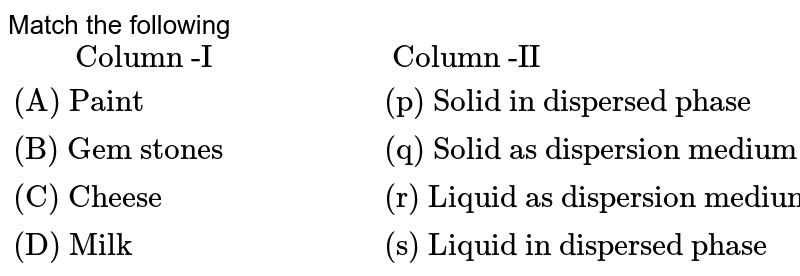"""Match the following `{:(""""      Column -I"""",""""                Column -II  """"),(""""(A) Paint"""",""""               (p) Solid in dispersed phase""""),(""""(B) Gem stones"""", """"               (q) Solid as dispersion medium""""),(""""(C) Cheese"""",""""               (r) Liquid as dispersion medium""""),(""""(D) Milk"""",""""               (s) Liquid in dispersed phase""""):}`"""