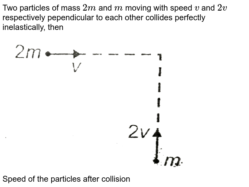 """Two particles of mass `2m` and `m` moving with speed `v` and `2v` respectively pependicular to each other collides perfectly inelastically, then <br> <img src=""""https://d10lpgp6xz60nq.cloudfront.net/physics_images/AAK_T2_PHY_C07_E04_007_Q01.png"""" width=""""80%""""> <br> Speed of the particles after collision"""