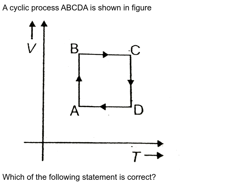 """A cyclic process ABCDA is shown in figure <br> <img src=""""https://d10lpgp6xz60nq.cloudfront.net/physics_images/AAK_T4_PHY_C12_E04_002_Q01.png"""" width=""""80%""""> <br> Which of the following statement is correct?"""