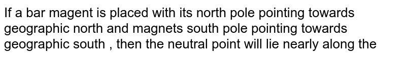 If a bar magent is placed with its north pole pointing towards geographic north and magnets south pole pointing towards geographic south , then the neutral point will lie nearly along the