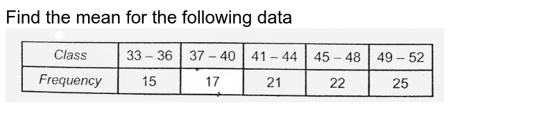 """Find the mean , mean deviation about the mean , variance and standard deviation for the following data <br> <img src=""""https://d10lpgp6xz60nq.cloudfront.net/physics_images/AAK_T7_MATH_C24_SLV_016_Q01.png"""" width=""""80%"""">"""