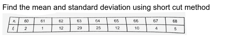 """Find the mean and standard deviation using short cut method <br> <img src=""""https://d10lpgp6xz60nq.cloudfront.net/physics_images/AAK_T7_MATH_C24_SLV_018_Q01.png"""" width=""""80%"""">"""