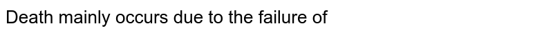 Death mainly occurs due to the failure of