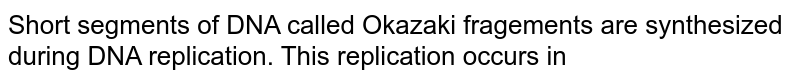 Short segments of DNA called Okazaki fragements are synthesized during DNA replication. This replication occurs in