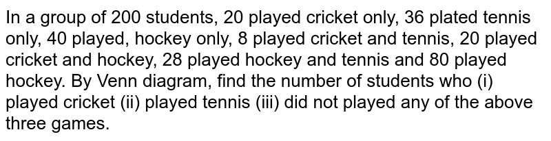 In a group of 200 students, 20 played cricket only, 36 played cricket only, 36 plated tennis only, 40 played, hockey only, 8 played cricket and tennis, 20 played cricket and hockey, 28 played hockey and tennis and 80 played hockey. By Venn diagram, find the number of students who <br> (i) played cricket <br> (ii) played tennis <br> (iii) did not played any of the above three games.