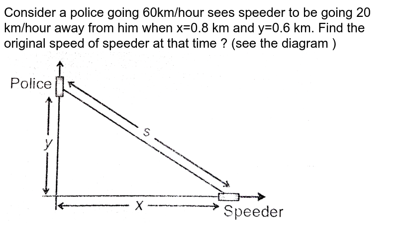 """Consider  a police going 60km/hour  sees  speeder to be going 20 km/hour away from him when x=0.8 km and y=0.6 km. Find the original speed of speeder at that time ?  (see the diagram )  <br> <img src=""""https://d10lpgp6xz60nq.cloudfront.net/physics_images/AAK_T6_MAT_C17_E01_005_Q01.png"""" width=""""80%"""">"""