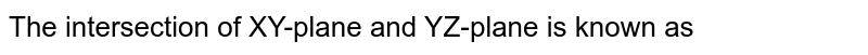 The interseciton of XY-plane and YZ-plane is <br> known as