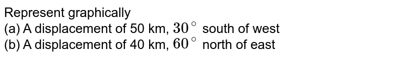 Represent graphically <br> (a) A displacement of 50 km, `30^(@)` south of west <br> (b) A displacement of 40 km, `60^(@)` north of east