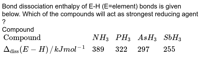 """Bond dissociation enthalpy of E-H (E=element) bonds is given below. Which of the compounds will act as strongest reducing agent ? <br> Compound `{:(""""Compound"""",NH_(3),PH_(3),AsH_(3),SbH_(3)),(Delta_(""""diss"""")(E-H)//kJmol^(-1),389,322,297,255):}`"""