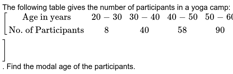 """The following table gives the number of participants in a yoga camp: `[(""""Age in years"""", 20-30, 30-40, 40-50, 50-60, 60-70),(""""No. of Participants"""", 8,40,58,90,83)]`. Find the modal age of the participants."""