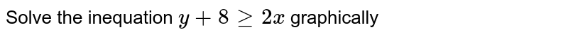 Solve the inequation `y+8ge2x` graphically