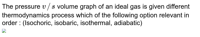 """The pressure `v//s` volume graph of an ideal gas is given different thermodynamics process which of the following option relevant in order : (Isochoric, isobaric, isothermal, adiabatic) <br> <img src=""""https://d10lpgp6xz60nq.cloudfront.net/physics_images/RES_JEE(M)_2019_CBT2_E01_013_Q01.png"""" width=""""80%"""">"""