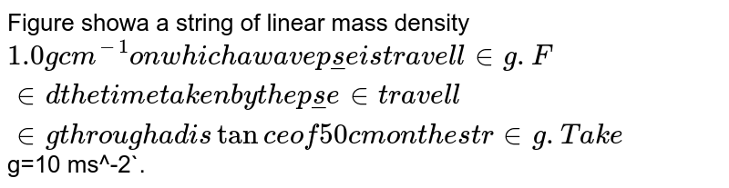 """Figure showa a string of linear mass density `1.0gcm^-1 on which a wave pulse is travelling. Find the time taken by the pulse in travelling through a distance of 50 cm on the string. Take `g=10 ms^-2`.  <br> <img src=""""https://d10lpgp6xz60nq.cloudfront.net/physics_images/HCV_VOL1_C15_S01_003_Q01.png"""" width=""""80%"""">"""