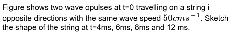 """Figure shows two wave opulses at t=0 travelling on a string i opposite directions with the same wave speed `50 cms^-1`. Sketch the shape of the string at t=4ms, 6ms, 8ms and 12 ms.  <br> <img src=""""https://d10lpgp6xz60nq.cloudfront.net/physics_images/HCV_VOL1_C15_E01_082_Q01.png"""" width=""""80%"""">."""