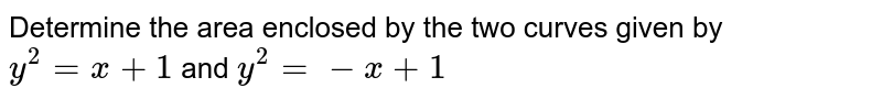 Determine the area enclosed by the two curves given by `y^(2)=x+1` and `y^(2)=-x+1`
