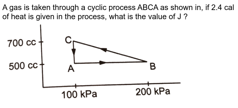 """A gas is taken through a cyclic process ABCA as shown in, if 2.4 cal of heat is given in the process, what is the value of J ?  <br>  <img src=""""https://d10lpgp6xz60nq.cloudfront.net/physics_images/HCV_VOL2_C26_E01_025_Q01.png"""" width=""""80%"""">"""