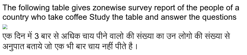 """The following table gives zonewise survey report of the people of a country who take coffee Study the table and answer the questions <br> <img src=""""https://d10lpgp6xz60nq.cloudfront.net/physics_images/RKY_MATH_C24_E01_084_Q01.png"""" width=""""80%""""> <br> एक दिन"""