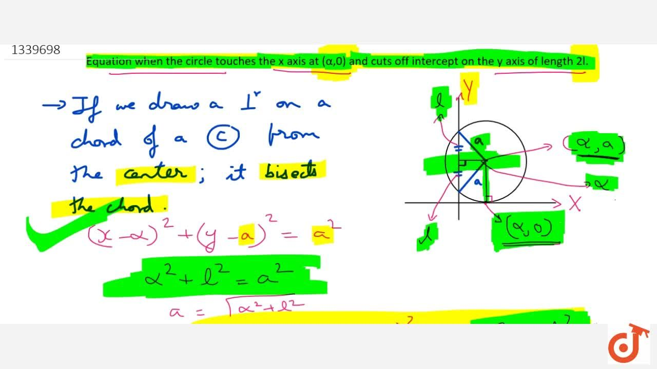 Solution for Equation when the circle touches the x axis at (a