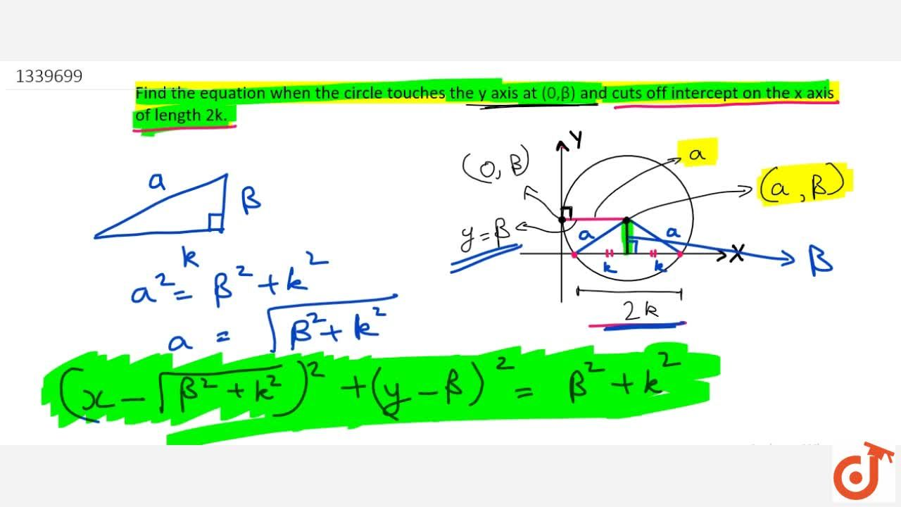 Equation when the circle touches the y axis at (0;beta) and cuts off intercept on the x axis of length 2k.