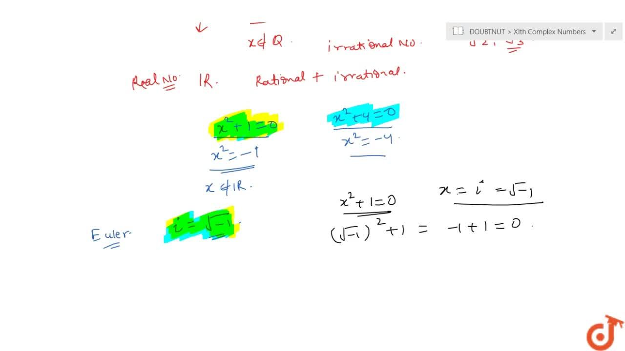 Solution for Why we need Complex Number ?