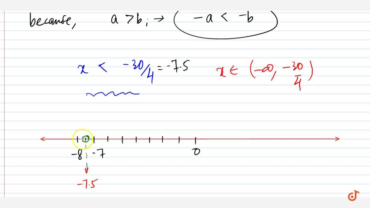 Solution for Solve the following linear inequation in R :\ -4x