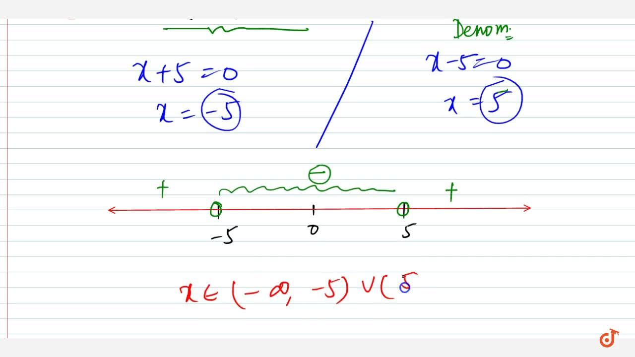 Solution for Solve the following linear inequation in R : x,(x