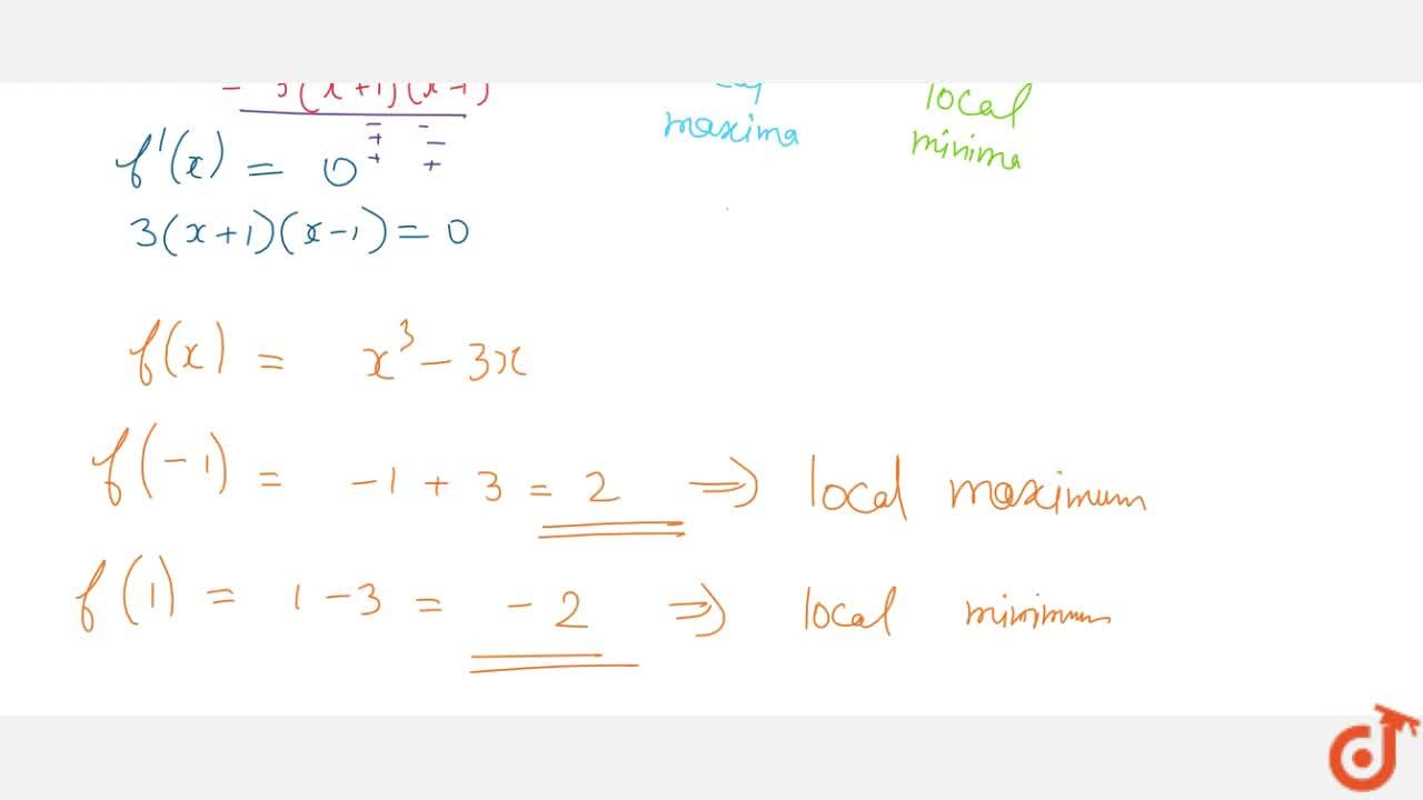 Find the points of