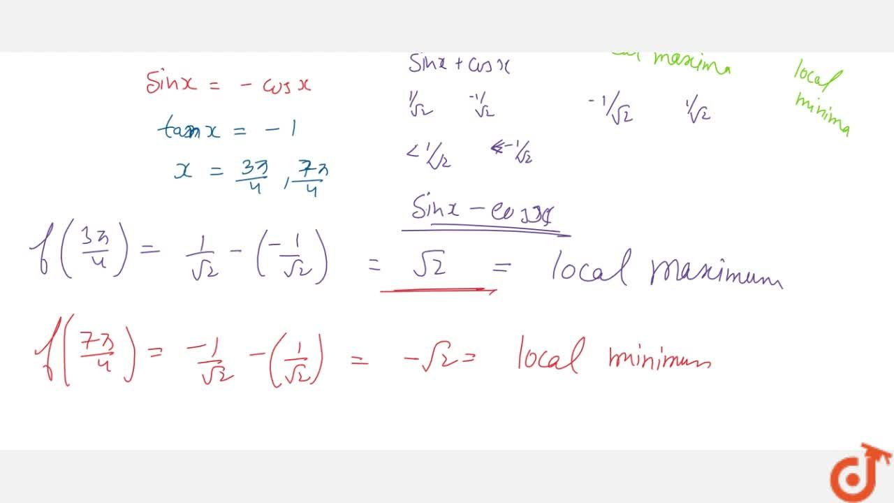 Solution for Find the points of   local maxima or local minima