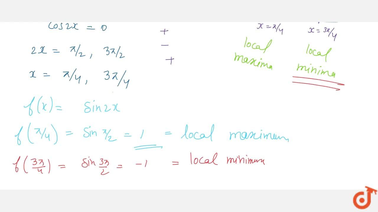 Solution for  Find the points of   local maxima or local minim