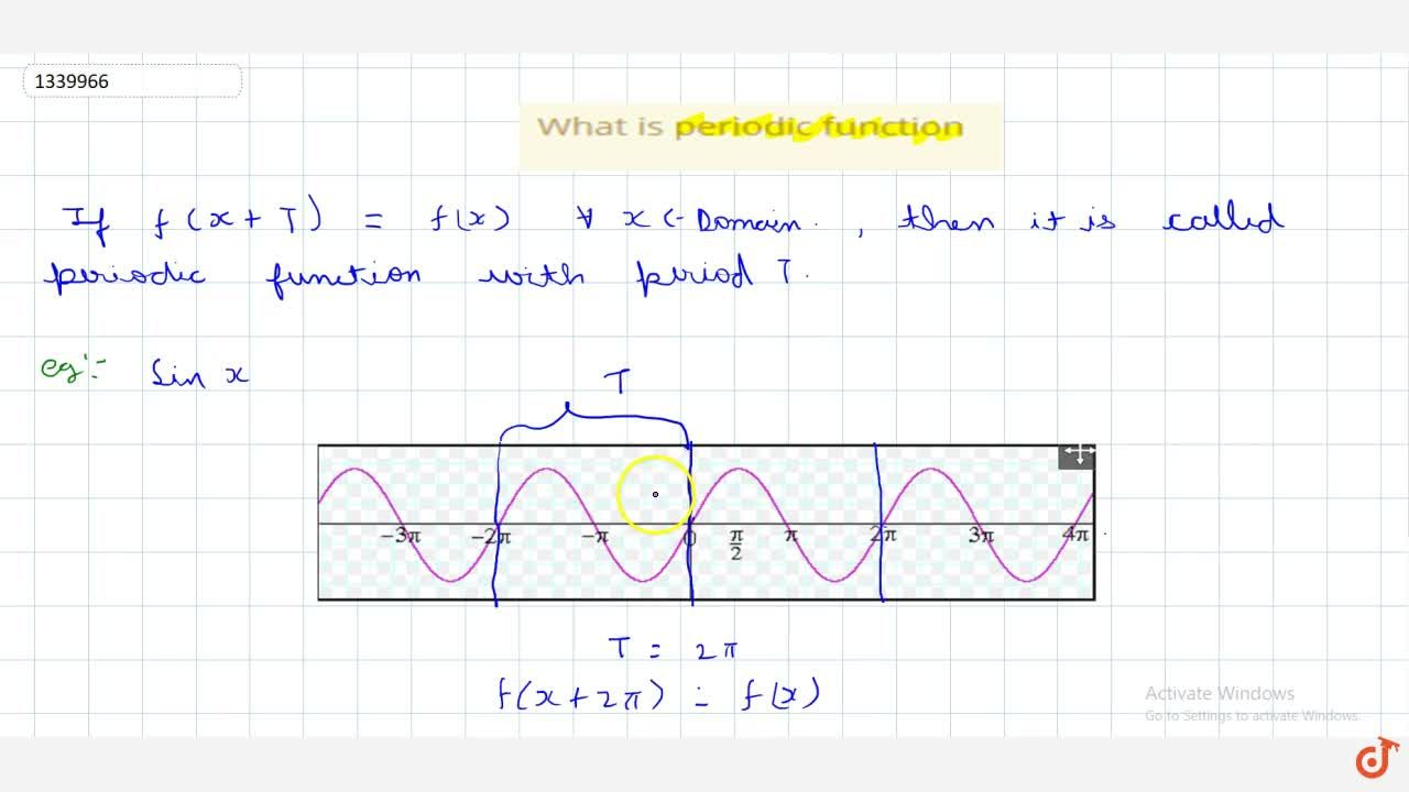 Solution for What is periodic function