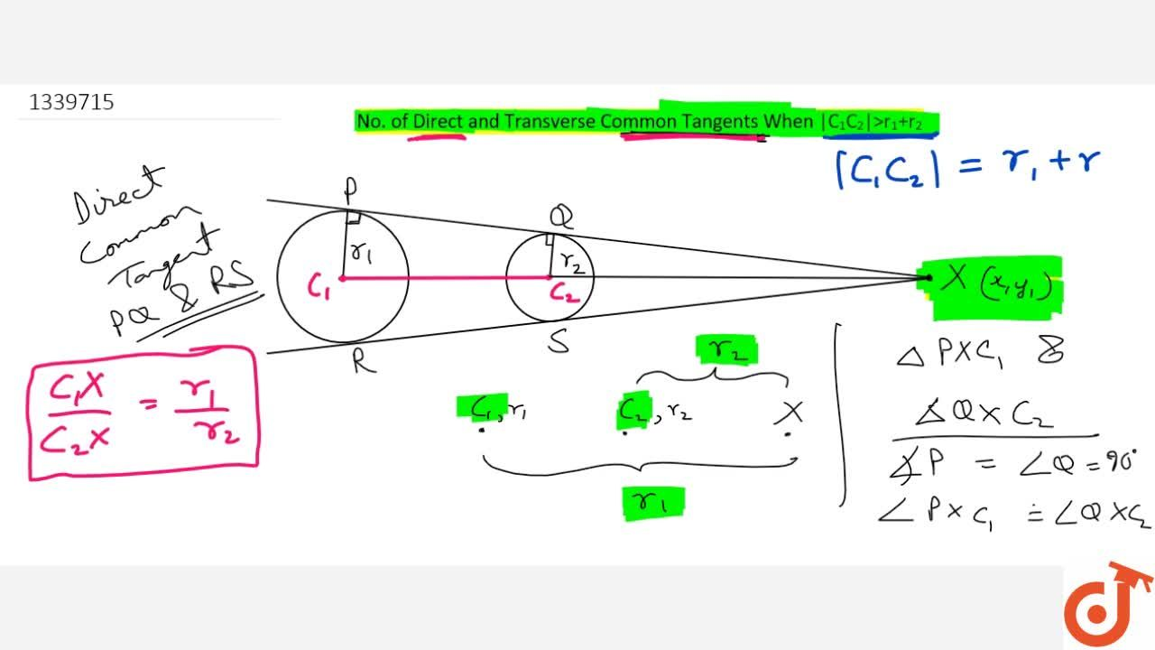 Solution for No. of Direct and Transverse Common Tangents When