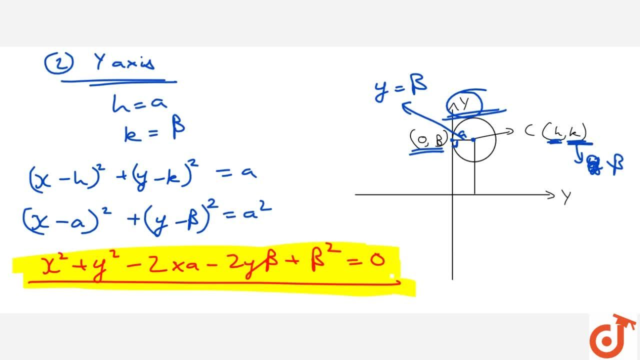 General Equation of Circle When the circle touch x axis and y axis .