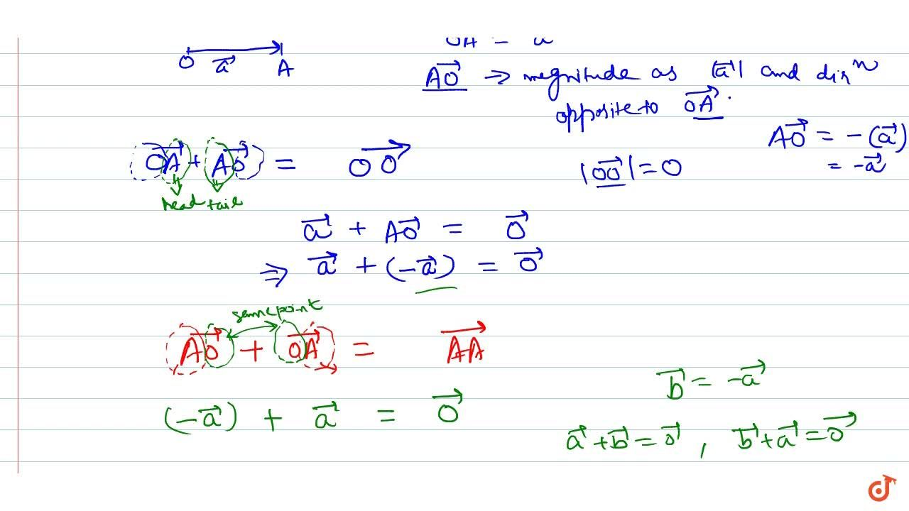 Solution for Existence of additive inverse