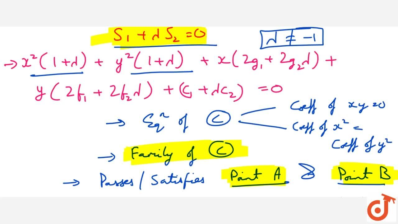 Solution for Property 1: The equation of the family of circles