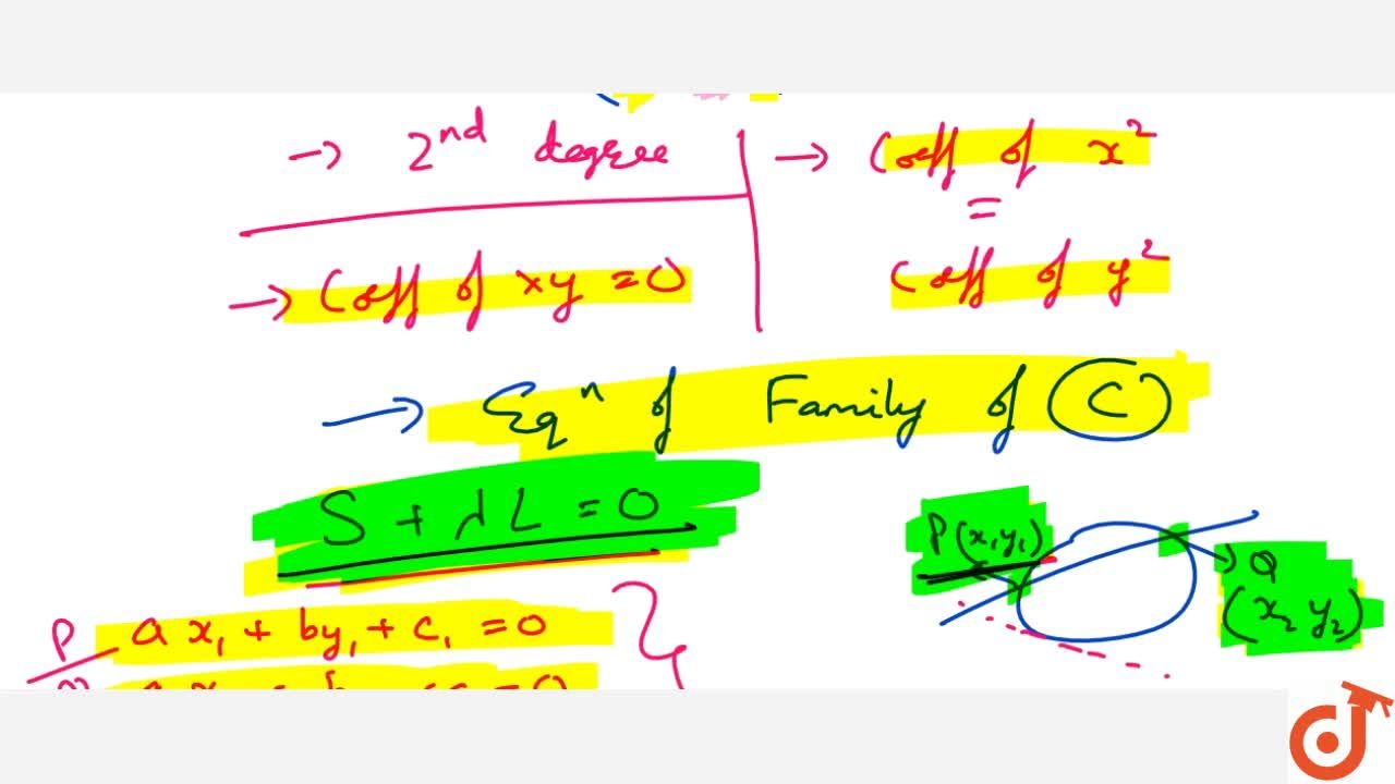 Solution for Property 2: The equation of the family of circles