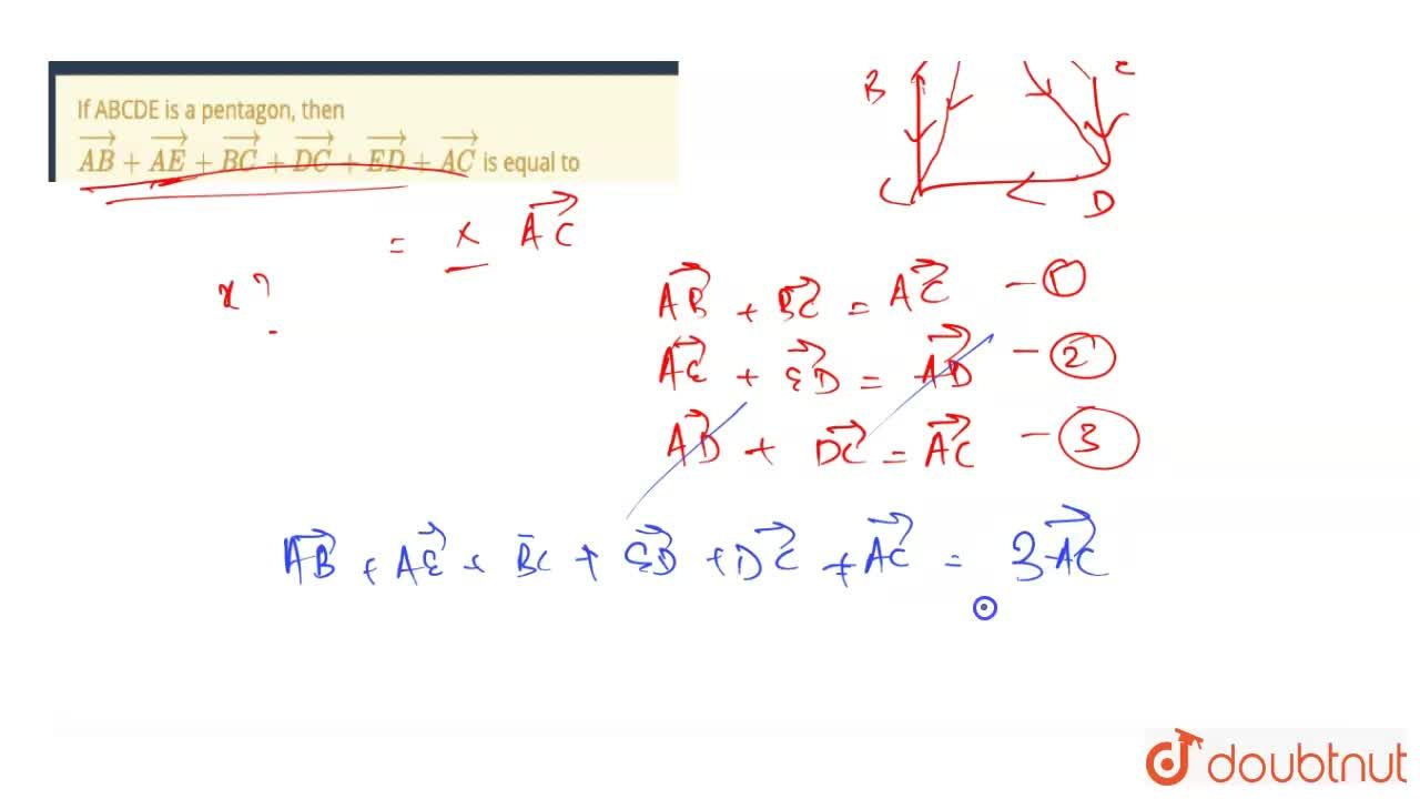 Solution for If ABCDE is a pentagon, then <br> vec(AB) + vec(A