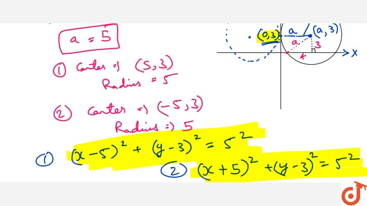 Solution for Find the equations of the circles touching y-axis