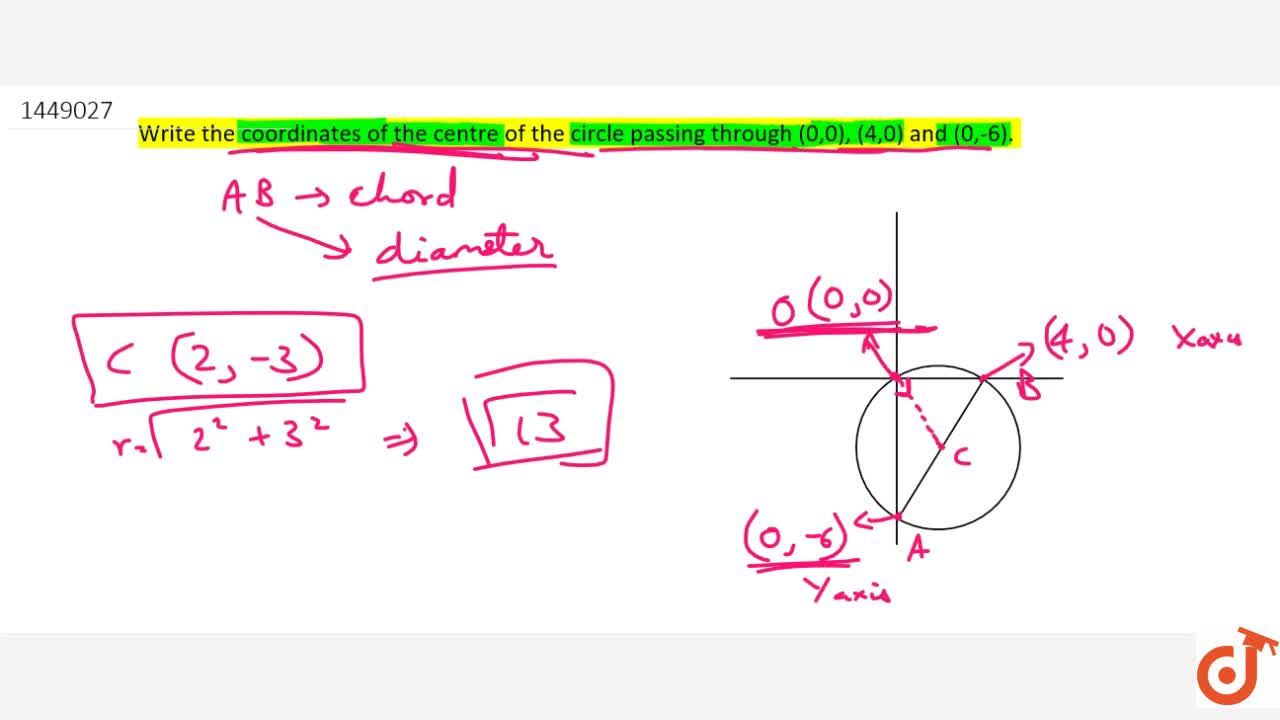 Solution for Write the coordinates of the centre of the circle
