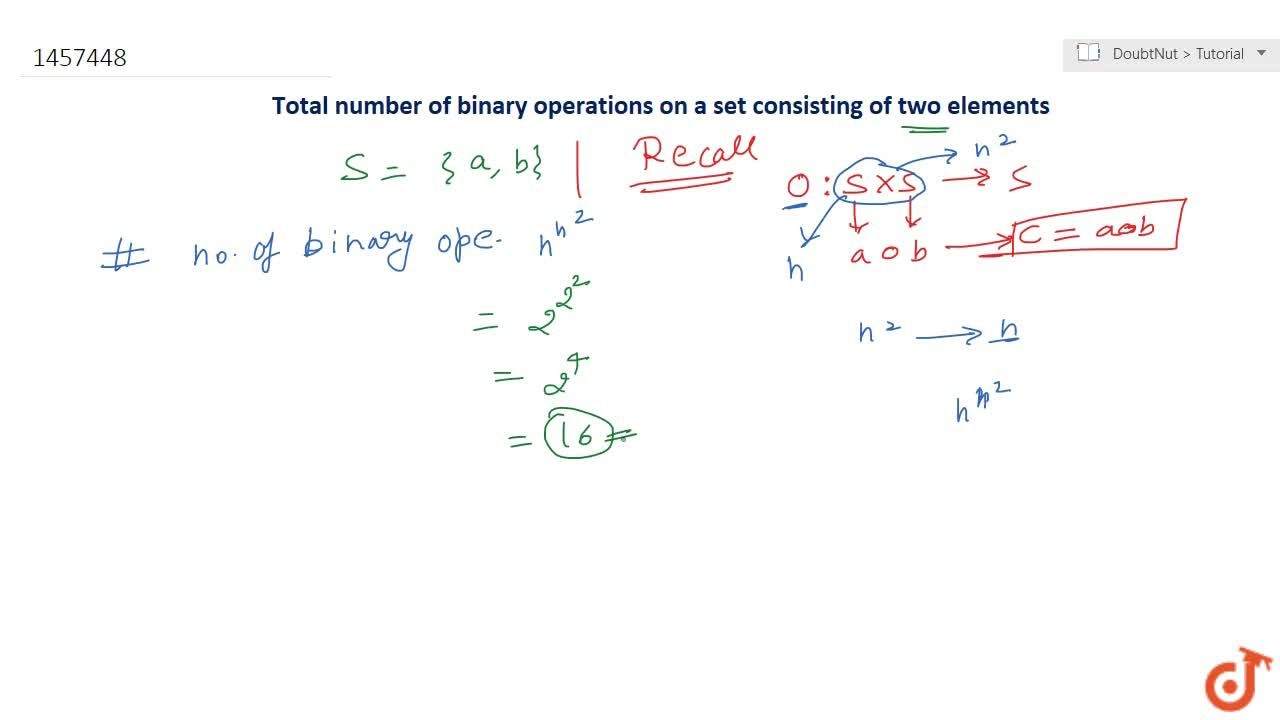 Write the total number   of binary operations on a set consisting of two elements.