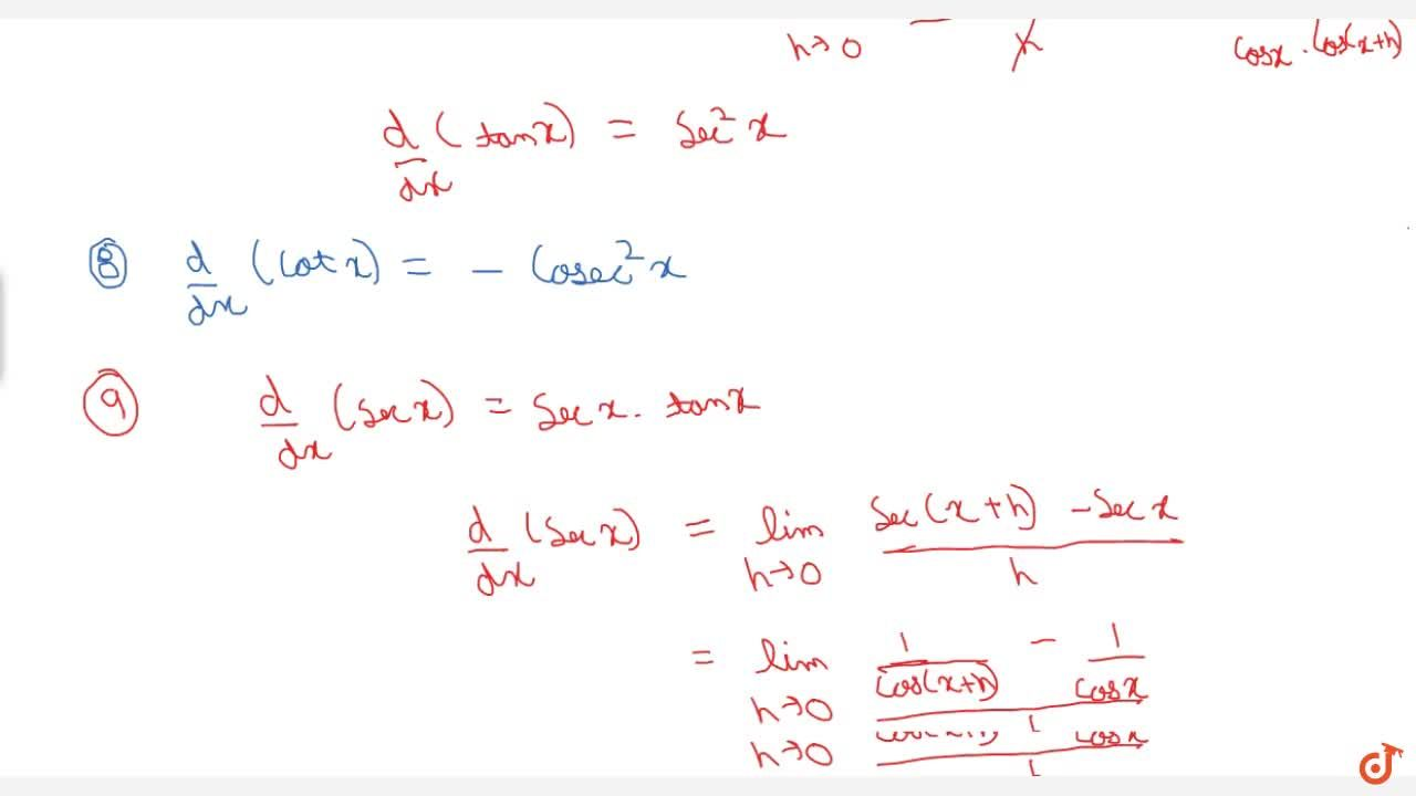 Derivation of all well known results