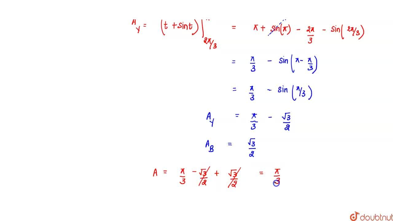 Solution for Find the area of the region in the first quadrant
