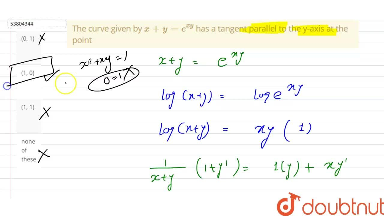 Solution for The curve given by x + y = e^(xy) has a tangent