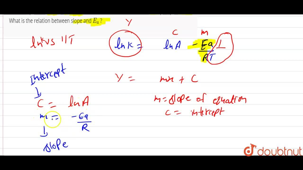 Solution for Draw the plot of In vs 1,T for a chemical reaction