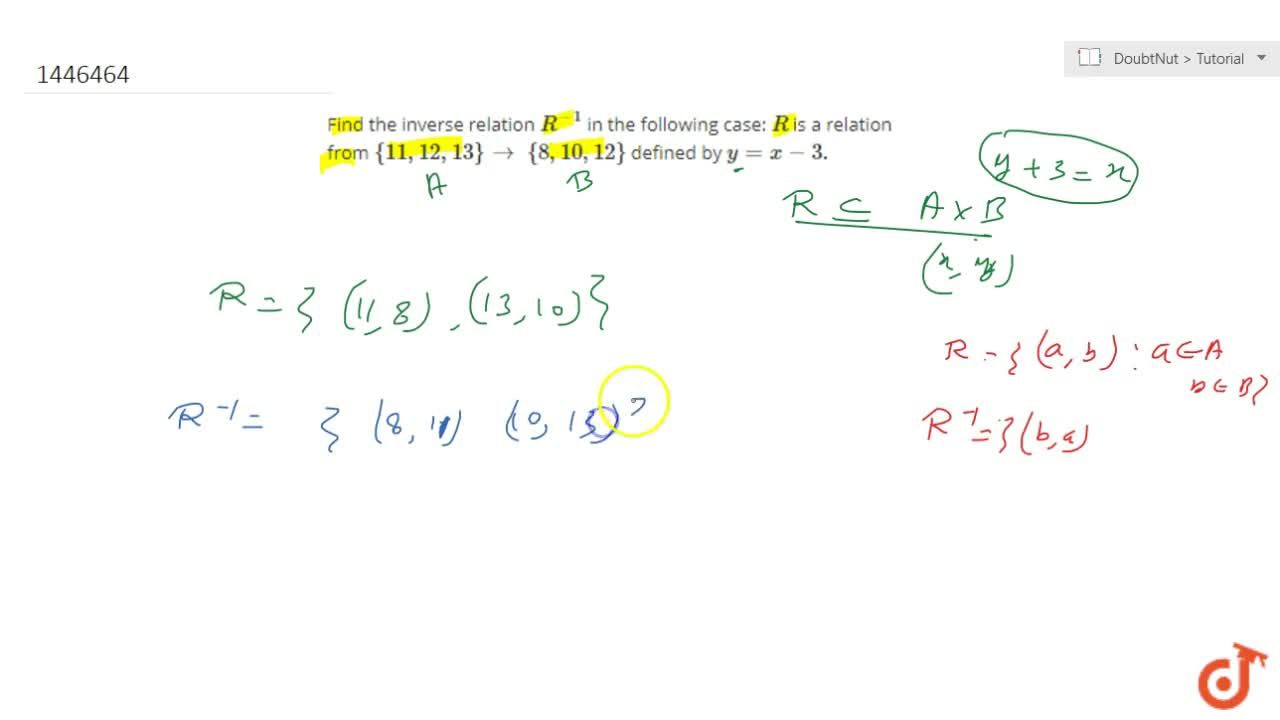 Solution for Find the inverse relation R^(-1) in  the followi