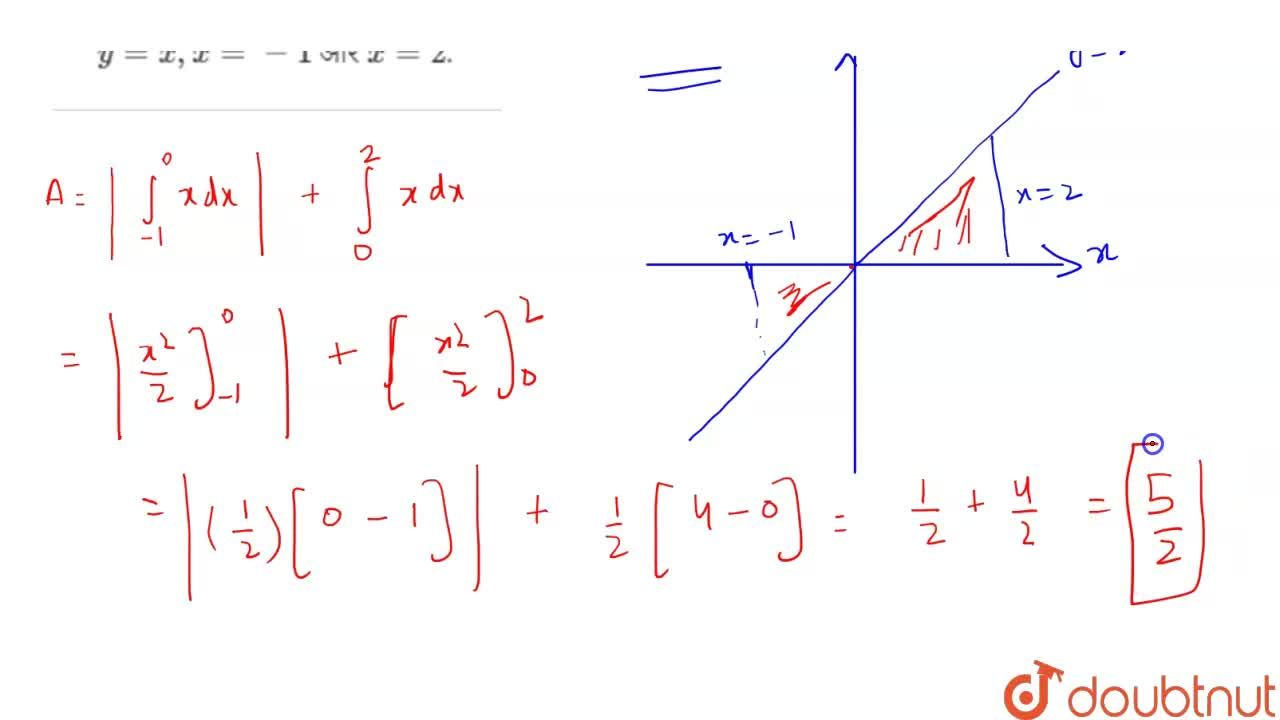 Solution for  y  = x,  x  = - 1   और    x  = 2.